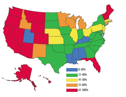 Cremation Rate in the U.S.