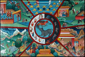 Buddhist Six Realms
